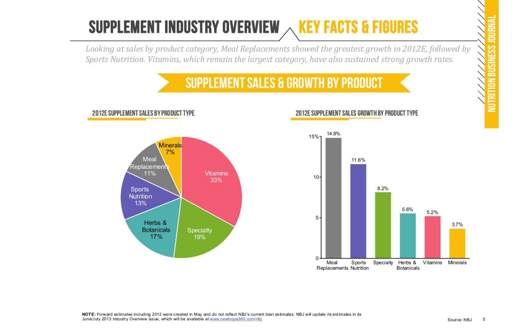 2016-07-23_15_27_36-PCG_Nutritional_Supplement_Industry_Newsletter_2Q13.jpg