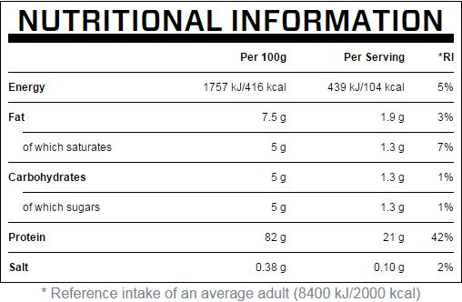 Whey Protein Nutritional Information