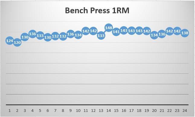 Top_Set_Bench_Press.jpg