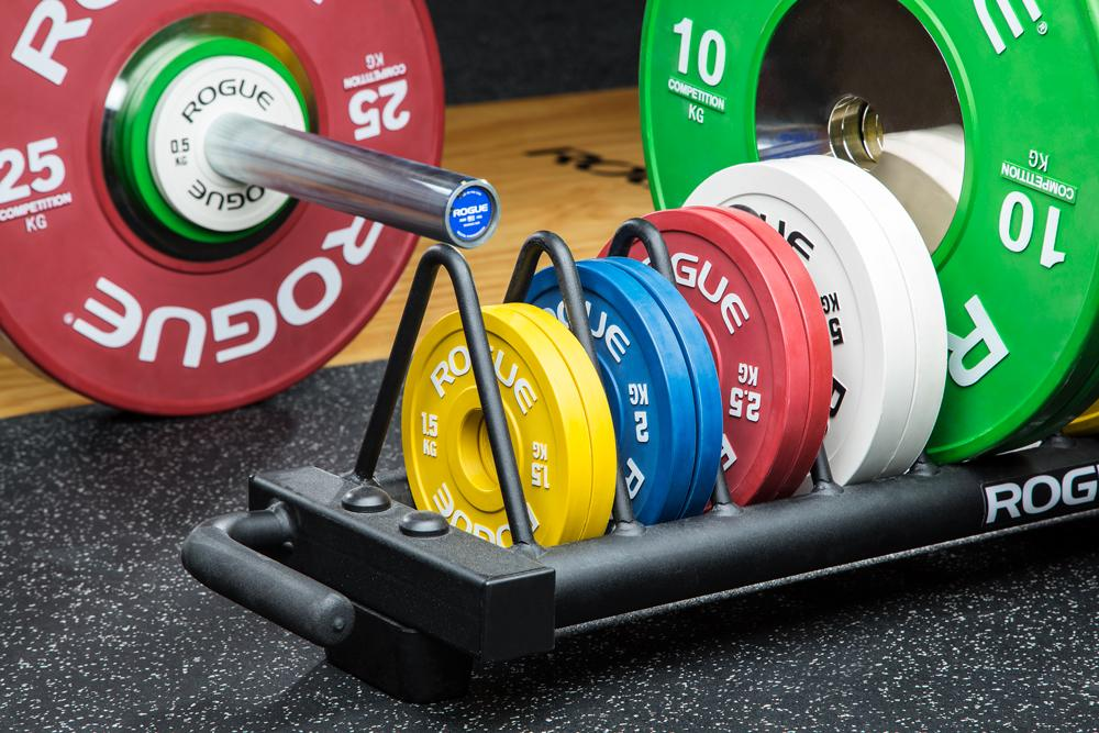 What equipment is needed for home gym