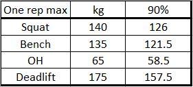 2015-08-02_17_25_50-Wendler_Calculator_-_Excel