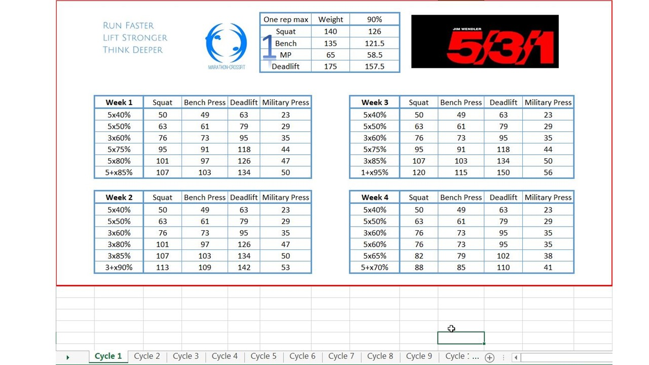 Explanation for the Jim Wendler 5/3/1 calculator [Free Download]