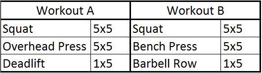 WorkoutA7B - Stronglift 5x5